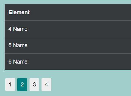 Minimalist jQuery Based Table Paginator - simplePagination