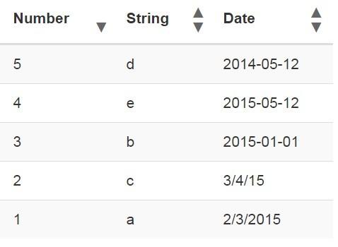 Minimalist jQuery Table Sort Plugin - tablesort