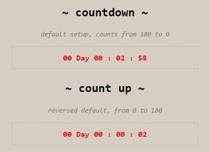 Multipurpose jQuery Counter / Timer Plugin - Missofis