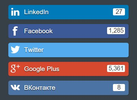Nice Social Share Buttons with Counters - jQuery SharePage