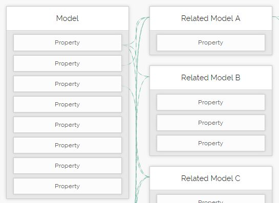 jQuery Plugin For Draggable Related Model Boxes - HyperModel