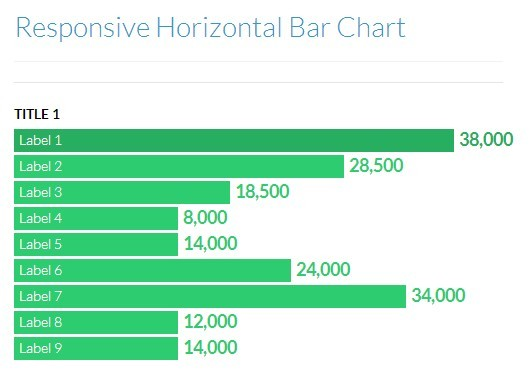 Responsive Animated Bar Chart with jQuery - Horizontal Chart