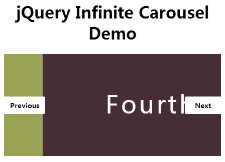 Responsive Infinite Carousel with jQuery and CSS3
