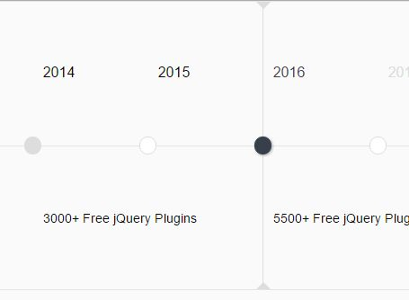 Responsive Yearly Time Line Plugin For jQuery - Timeliny