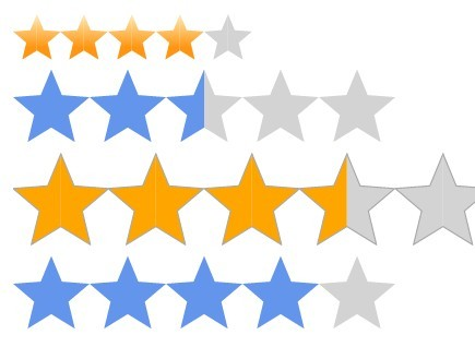 SVG Based Star Rating Plugin For jQuery - star-rating-svg js | Free