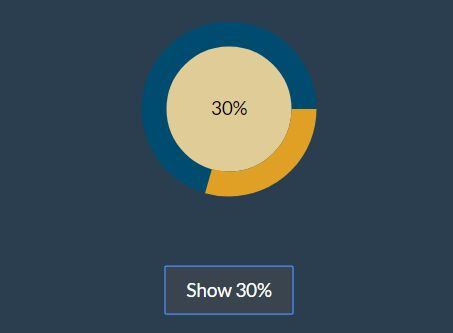 Animated SVG Progress Bar For jQuery/JavaScript/Angular | Free