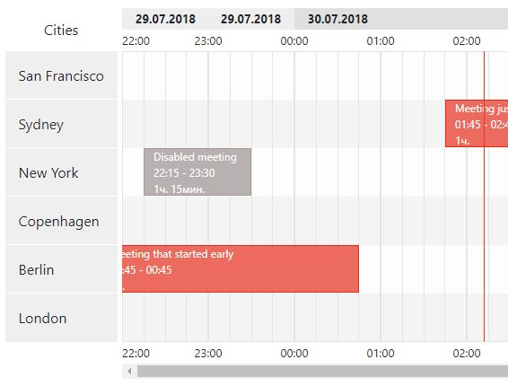Zoomable & Scrollable Schedule Component For jQuery - skedTape