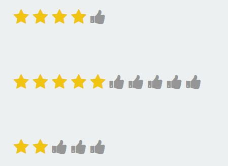 Select And Font Awesome Based Star Rating Plugin For jQuery