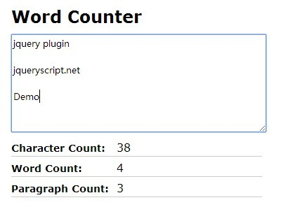 Simple Character, Word and Paragraph Counter Plugin For jQuery