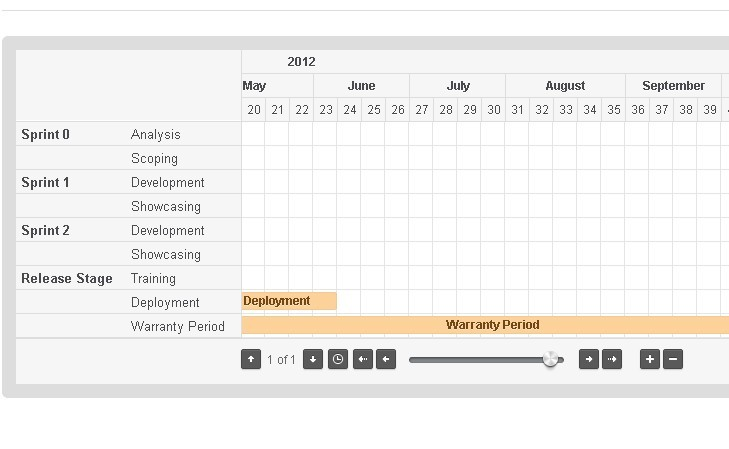 Simple Chart Plugin with jQuery - Gantt Chart