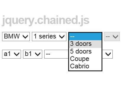 Simple jQuery Plugin For Chained Selects - Chained