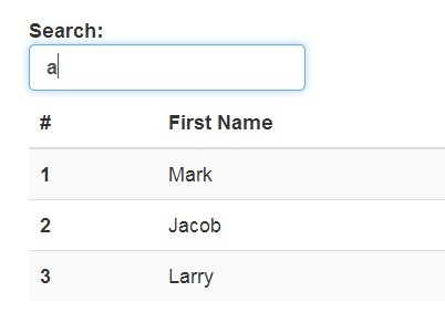 Simple jQuery Plugin For Html Table Live Search