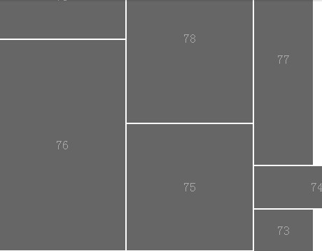 Simple jQuery Plugin for Dynamic Grid Layout - Grid.js