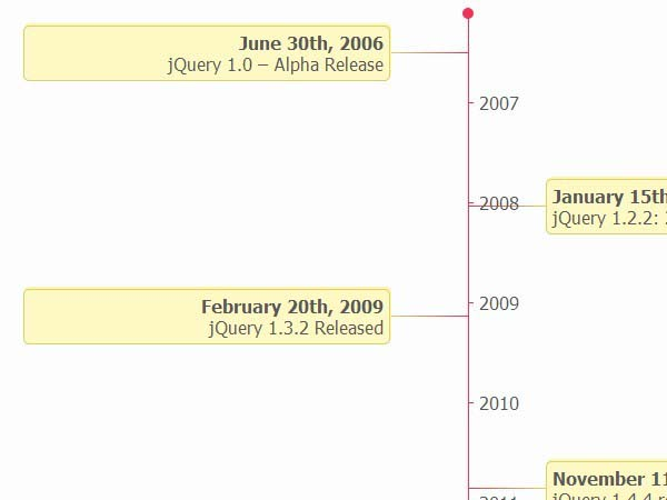 Simple jQuery Timeline Plugin with Html5 and Moment.js - <font color='red'>b1nj</font>Timeline