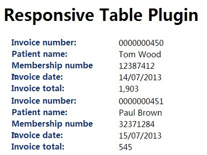 Small jQuery Plugin For Responsive Table On Mobile Devices