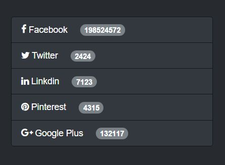Social Share Counter For jQuery - sharecount.js