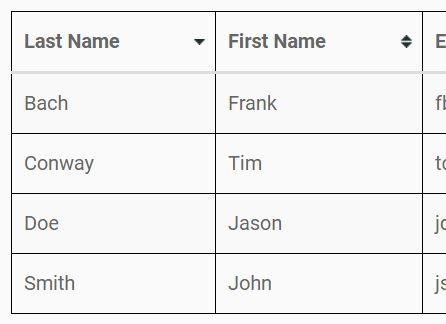 jQuery table sort Plugins | jQuery Script