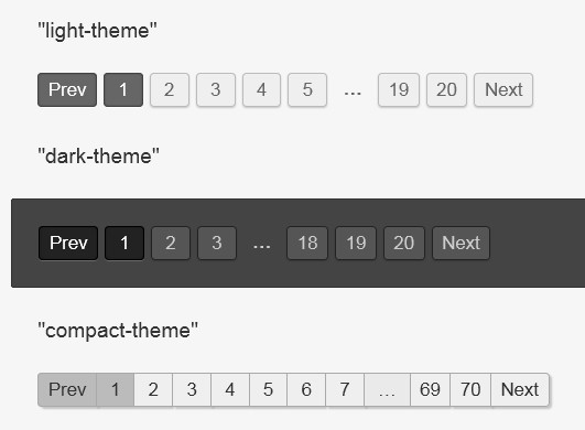 Stylish jQuery Pagination Plugin - simple Pagination