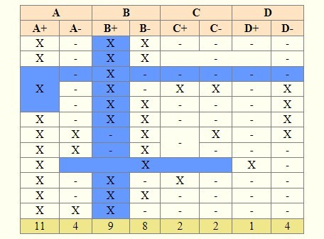 Table rows columns cells highlighting plugin with jquery for Hover tr table