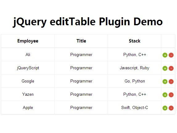 Tiny jquery plugin for creating an editable table for Table design using jquery