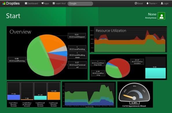 Windows 8 Metro Style Dashboard - Droptiles
