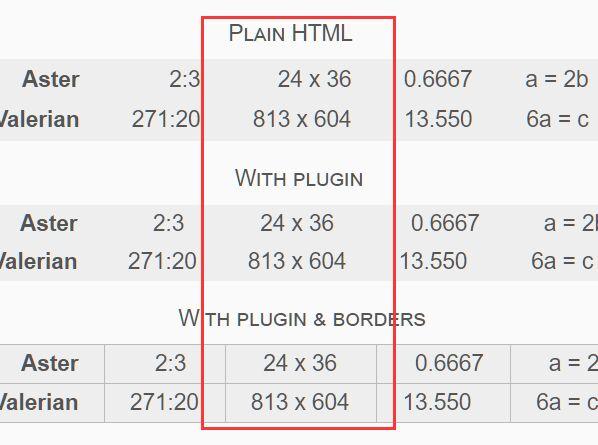 Align Decimals In A Data Table - align-column