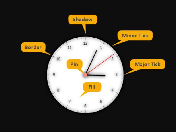 Customizable Analog Clock With Timezone Support - htAnalogClock