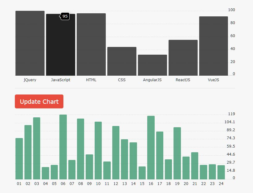 Generate Animated Column Charts From JS Array - Simple Bar Graph
