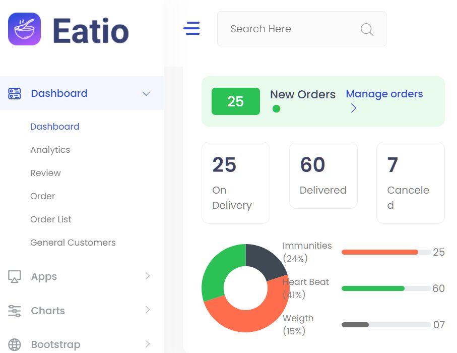 Modern Bootstrap Dashboard Template - Eatio