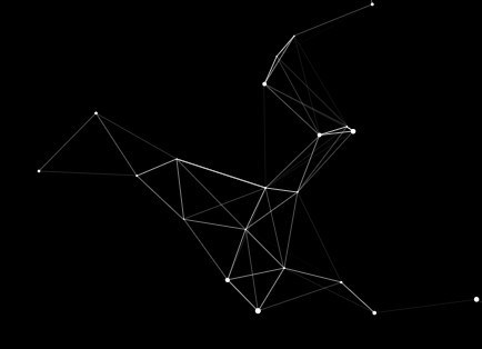 5 Best Particles Animation JavaScript Libraries