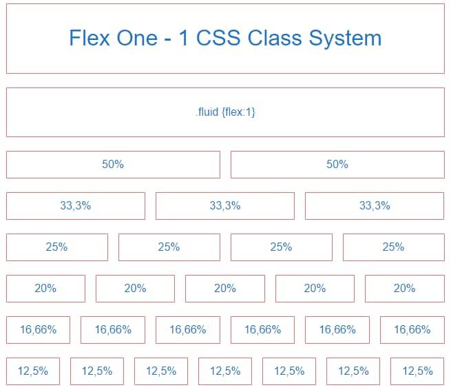 Flex-One