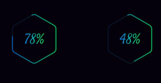 Haxagonal progress bar SVG