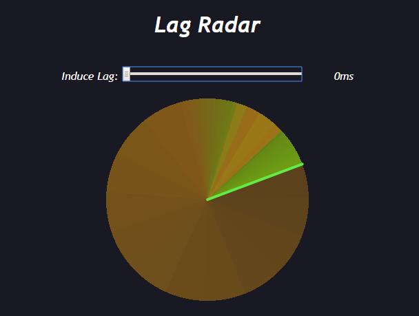 LagRadar