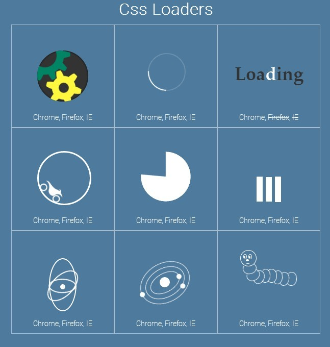 Pure Css Loader Set