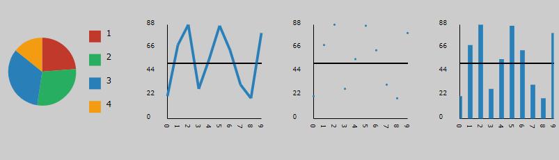 RKGraph