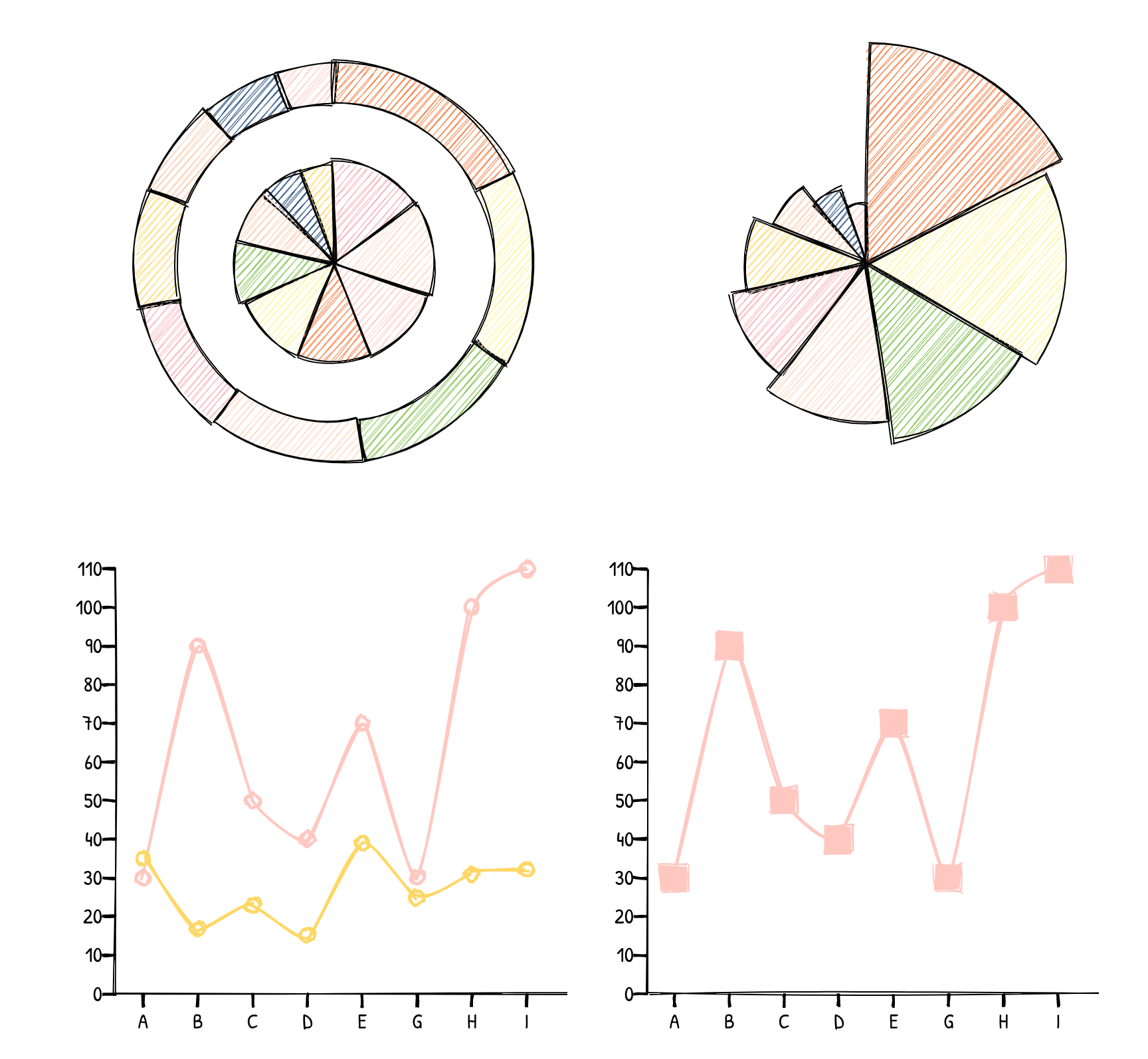 Rough Charts For React