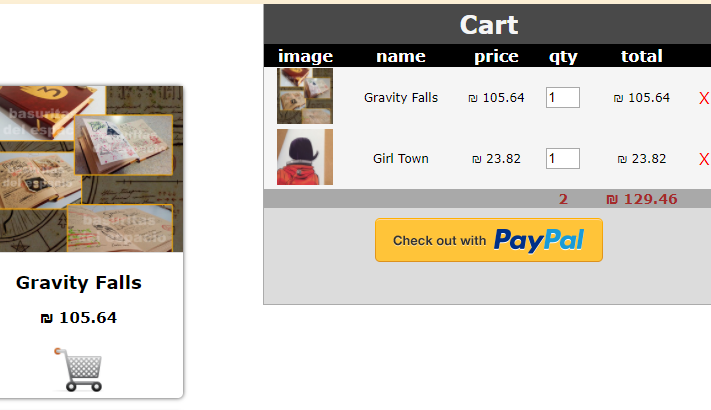 Shopping Cart jQuery