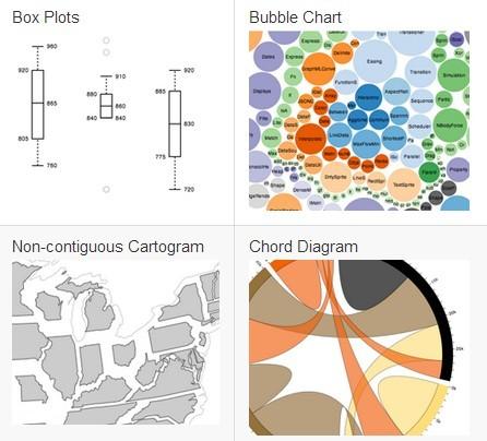 Weekly Web Design & Development News: Collective #3 | jQuery Script