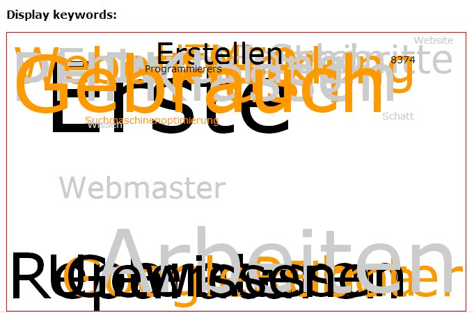 jQuery DisplayKeywords