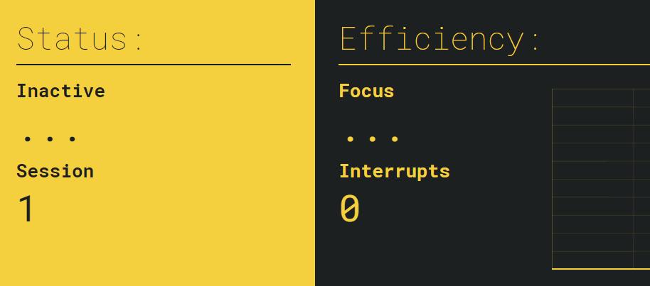 jQuery gryt-focus