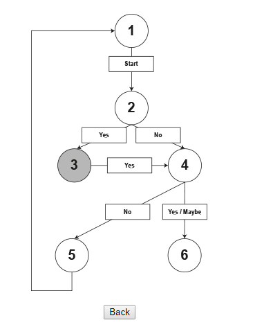 jQuery questionTree