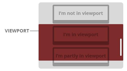 viewport.jquery