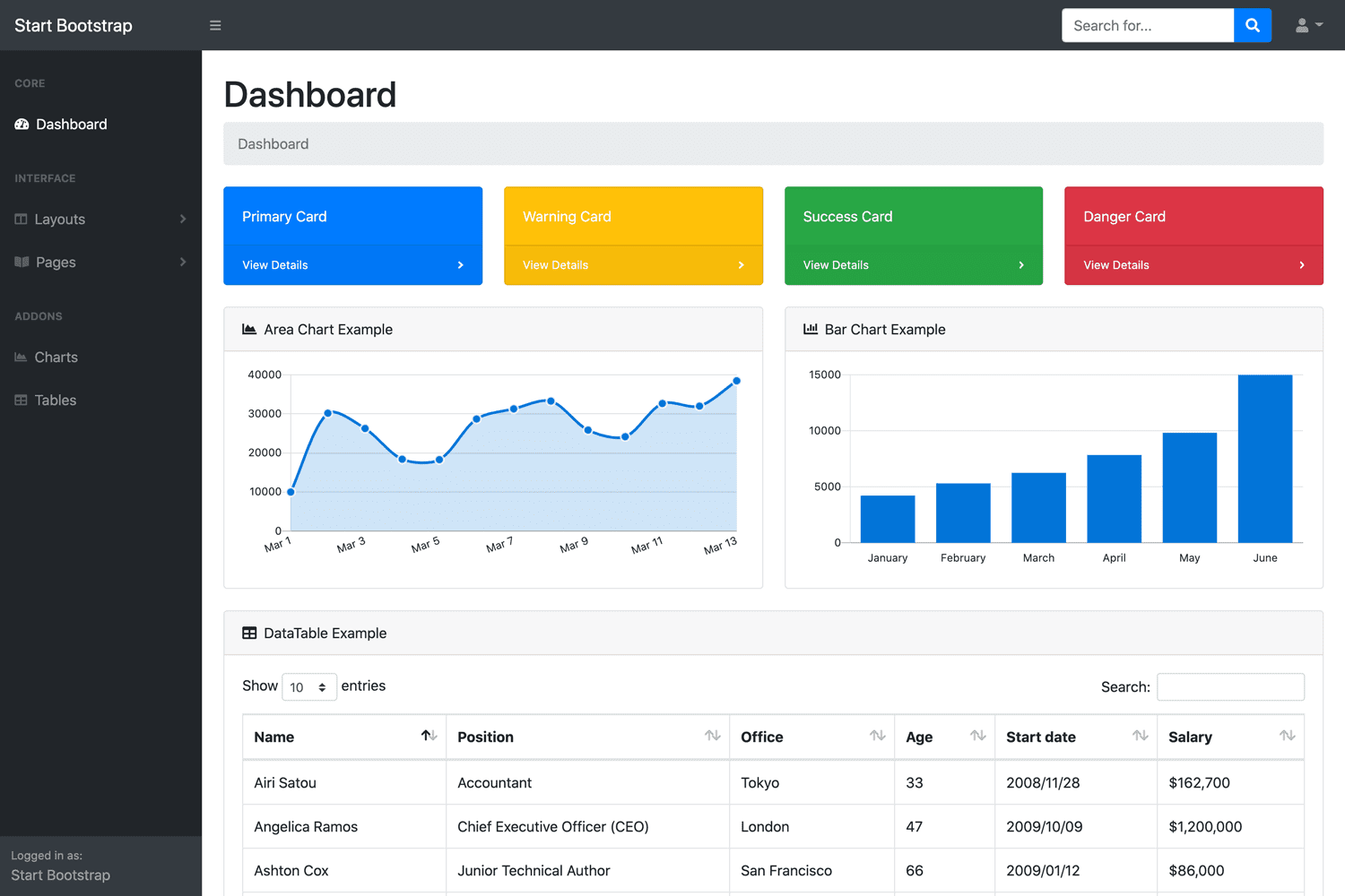 Professional Dashboard Template With Bootstrap 5/4 - SB Admin
