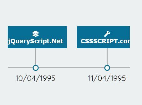 Draggable Horizontal Timeline Plugin - jQuery JST Timeline