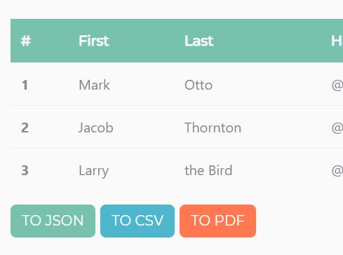 Export Html Table To Json Csv Txt Pdf Tablehtmlexport Free Jquery Plugins