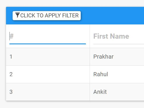 Apply Filter To Each Column Of An HTML Table - Filter.js