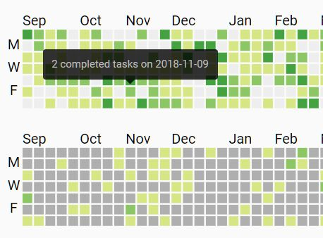 jQuery Plugin For Github Style Heatmap Calendar - Contribution Graph