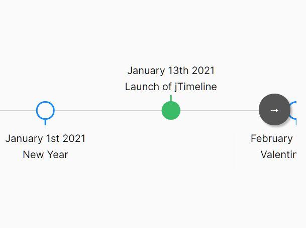 Horizontal Scrollable Timeline Plugin - jTimeline
