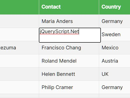 In-place DOM Editing With jQuery - domEdit