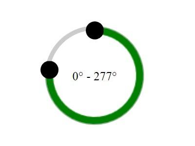 jQuery Plugin For 360 Degree Circular Range Selector